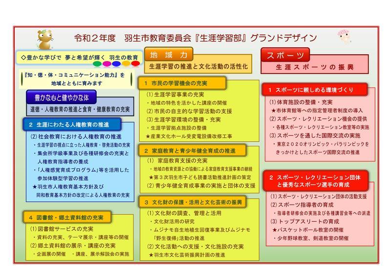 教育委員会グランドデザイン及び教育行政重点施策 | 羽生市